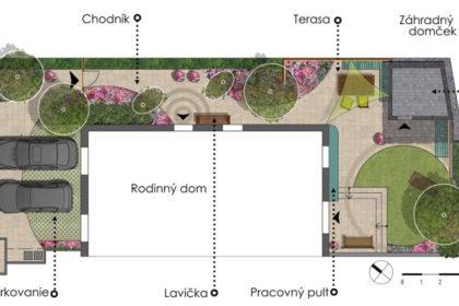 Záhrada malá a úzka